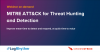 MITRE ATT&CK for Threat Hunting and Detection