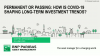 Permanent or Passing: How is COVID-19 shaping long-term investment trends?