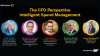 The CFO Perspective #1 - Intelligent Spend Management