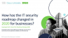 How has the IT security roadmap changed in 2020 for businesses?