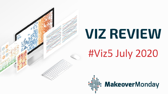 Makeover Monday Viz Review - week 26, 2018