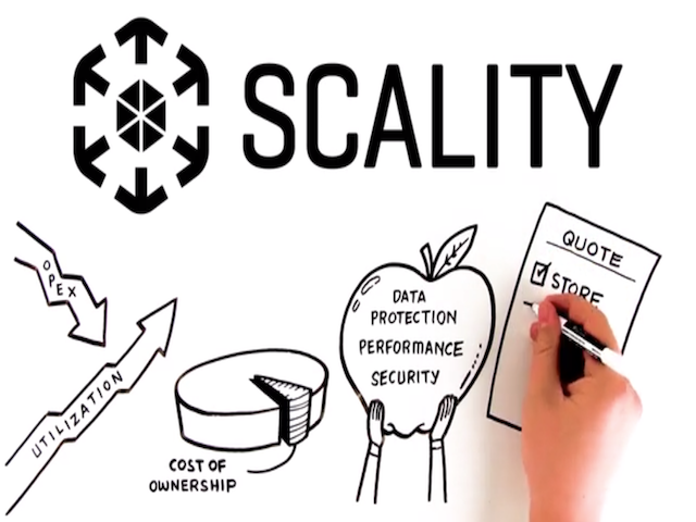 Scality's transparent storage pricing, explained.