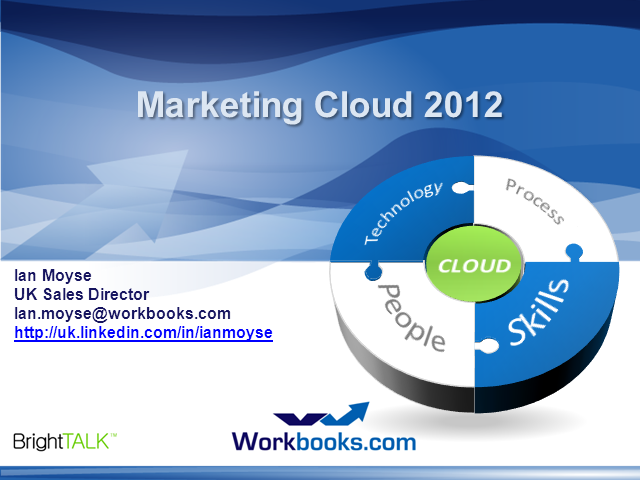 Marketing Cloud 2012