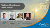 ClearlySo Clean Energy Sector Insights
