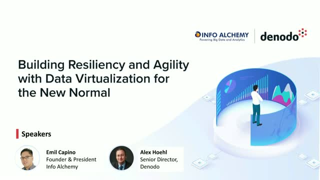 Building Resiliency and Agility with Data Virtualization for the New Normal