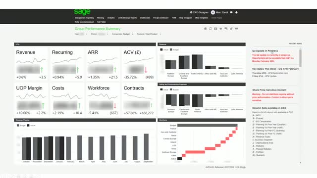 A Management Reporting Transformation: Sage & CXO