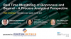 Real Time Monitoring of Bioprocess and Beyond – A Process Analytical Perspective