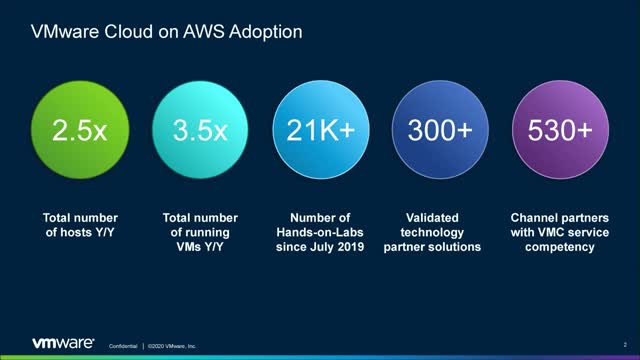 VMware Cloud on AWS Update | Matt Morgan, VMware, and Fred Wurden, AWS