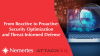 From Reactive to Proactive: Security Optimization and Threat-Informed Defense