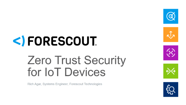 Zero Trust Security for IoT Devices