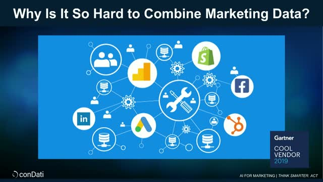 Why Is It So Hard to Combine Marketing Data?