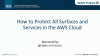How to protect all services and surfaces in the AWS Cloud