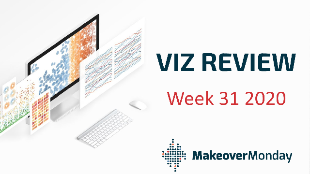 Makeover Monday Viz Review – week 31, 2020