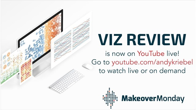 Makeover Monday Viz Review – week 32, 2020