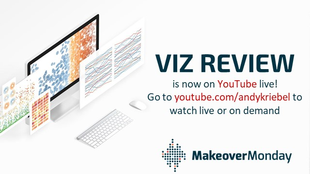 Makeover Monday Viz Review – week 37, 2020