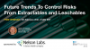 Future Trends To Control Risks From Extractables and Leachables