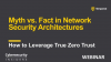 Myth v. Fact in Network Security Architectures — How To Leverage True Zero Trust