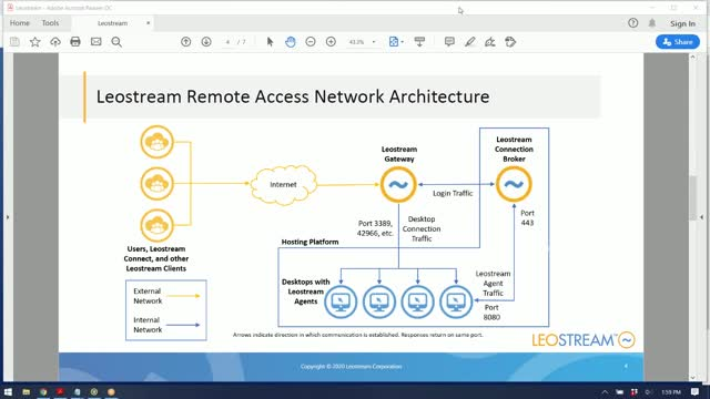Demonstration: Hybrid Remote Learning with Leostream