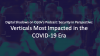 Podcast: Verticals Most Impacted in the COVID-19 Era