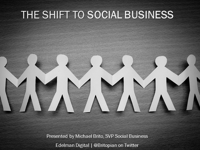 The Shift To Social Business