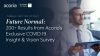 Future Normal: 200+ Results from Acorio's Exclusive COVID-19 Survey