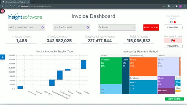 Fast, Flexible Financial and Operational Reporting for Oracle EBS