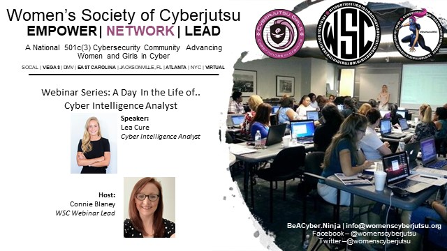 A day in the life of a Cyber Intelligence Analyst