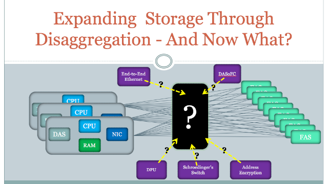 Expanding Storage Through Disaggregation – And Now What?