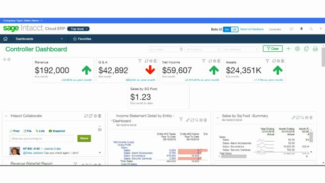 Not Your Mother's Chart of Accounts: Modern Day Accounting Applications