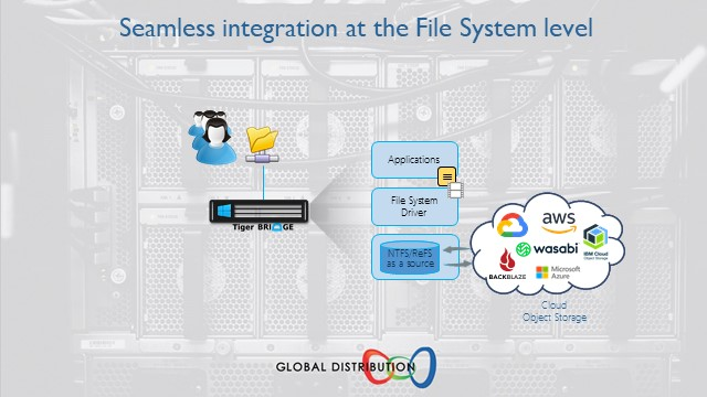 Too much content on NAS volumes? Do you want to leverage the power of the Cloud?