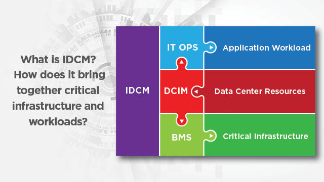 What is IDCM? A Guide to Improving Uptime and Reducing Costs