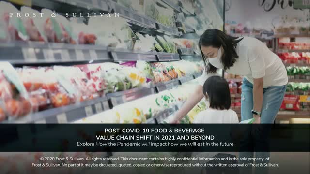 Post-COVID-19 Food & Beverage Value Chain Shift in 2021 and Beyond
