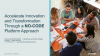 Accelerate Innovation and Transformation Through a No-Code Approach