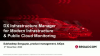 Modern Monitoring & Analytics Ensure Operational Excellence for Cloud Workloads