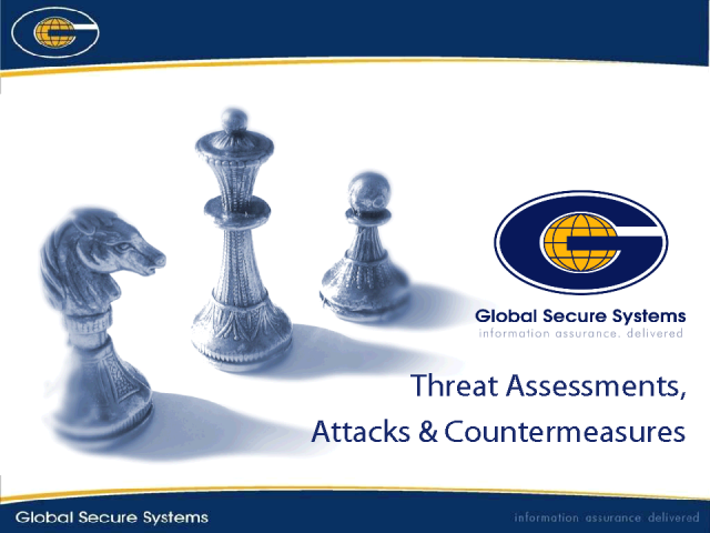 Threat Assessments, Attacks & Countermeasures
