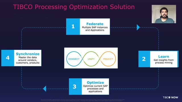 Explore TIBCO Enablers for SAP Migration to S/4 HANA