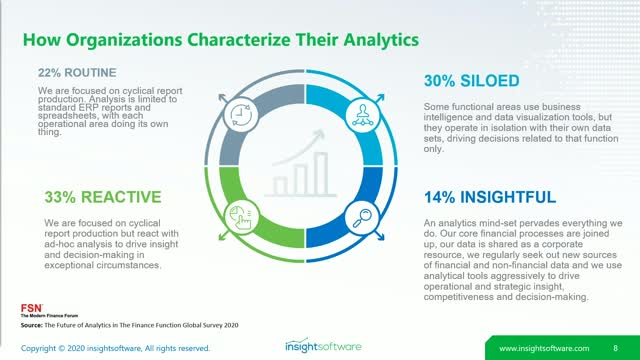 How to Unleash Your Data into Impactful Analytics