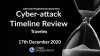 Cyber Attack Timeline Review
