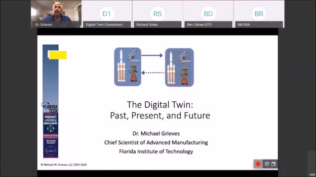 The Digital Twin: Past, Present and Future