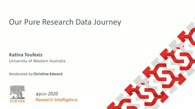 #PRCN2020: Our Pure Research Data Journey