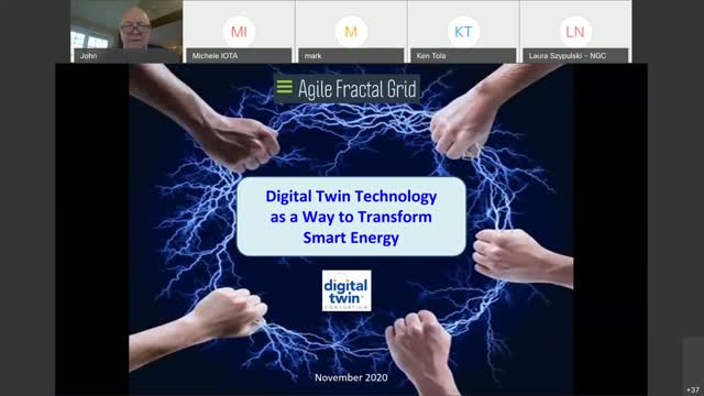 Digital Twin Technology as a Way to Transform Smart Energy