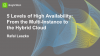 5 Levels of High Availability: from Multi-instance to Hybrid Cloud