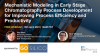 Mechanistic Modeling in Early Stage Chromatography Process Development...