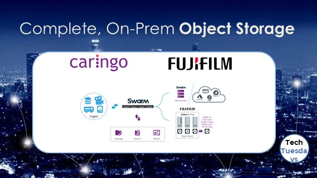 Building a Complete, On-Prem Object Storage Solution, Tech Tuesday