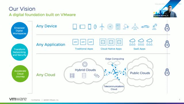 How to build a VMware Enterprise Grade Cloud - Episode 1 of 5