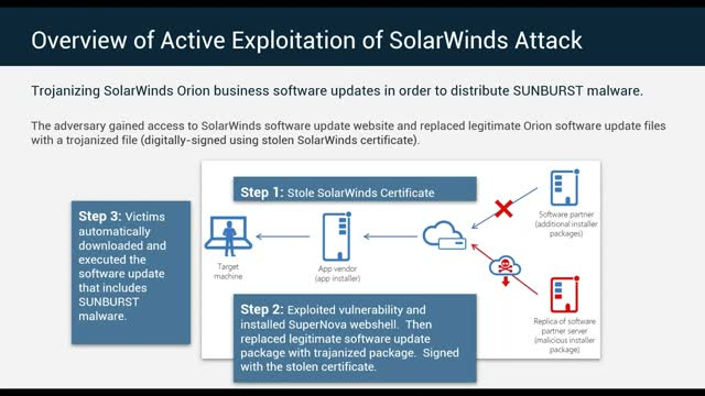 SolarWinds and Beyond: Validate That Your Controls Aren't Vulnerable to a Supply