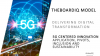 5G Centered Innovation - Application, Pivots, Inclusion and Sustainability