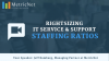 Rightsizing IT Service and Support – Staffing Ratios