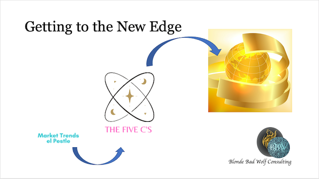 Getting to the New Edge