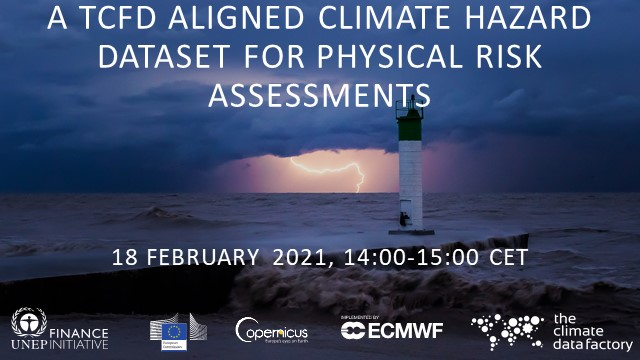 A TCFD aligned climate hazard dataset for physical risk assessments